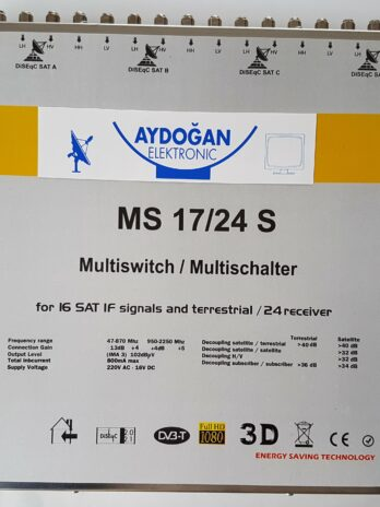 Multischalter 17×24